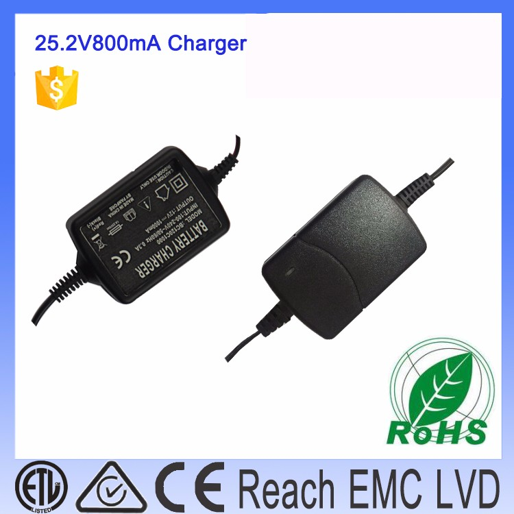 Can the power adapter be universal?